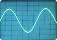 ac-current-waveform