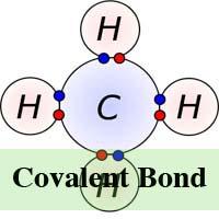 covalent-bond-copy