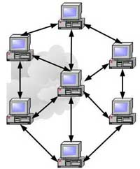 internet_diagram