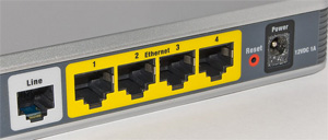 router-ports