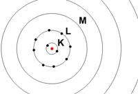 atom-orbits