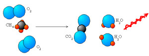 combustion_methane_intl1