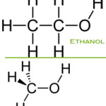 Difference Between Ethanol and Alcohol