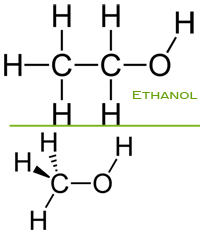 Methanol Vs Ethanol >> Difference Between Ethanol And Methanol Difference Between
