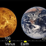 Difference Between Terrestrial and Jovian planets