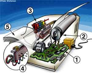 printer-cutaway