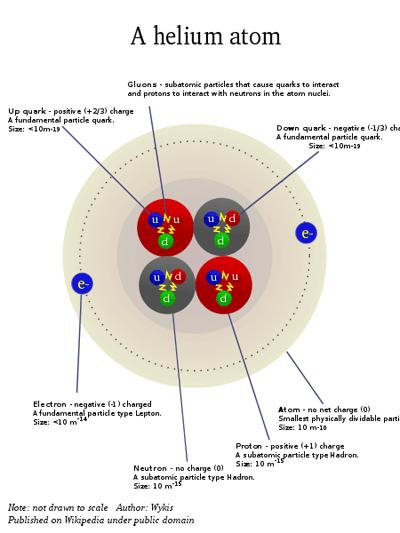 helium_atom_400_pd