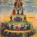 Difference Between Capitalism and Feudalism