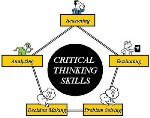Difference Between Thinking and Critical Thinking-1