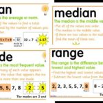 Difference Between Mode and Median