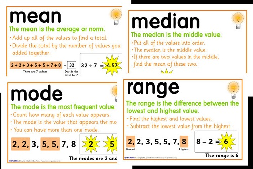 difference between mode and median difference between mode vs median