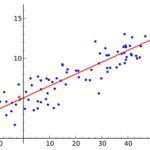 Difference Between ANCOVA and Regression-1