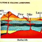 Difference Between Dyke and Sill-1