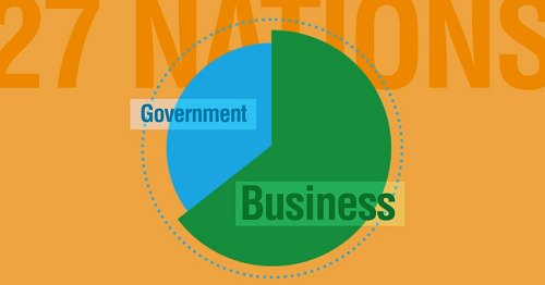 Difference Between Government and Business