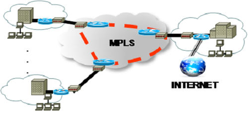 Difference Between Mpls And Leased Line Difference Between