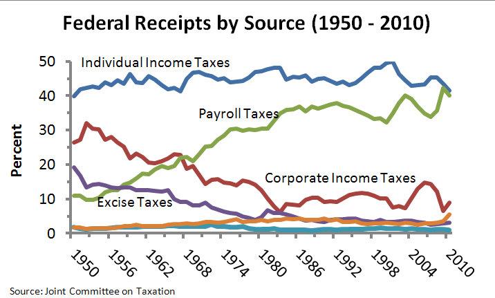 tax evasion examples