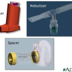 Difference Between Inhaler and Nebulizer