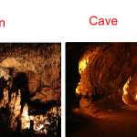 Difference between cave and cavern