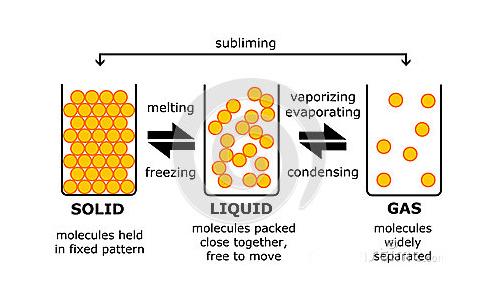liquid <a href=