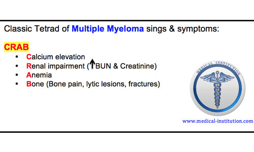 myeloma and multiple myeloma