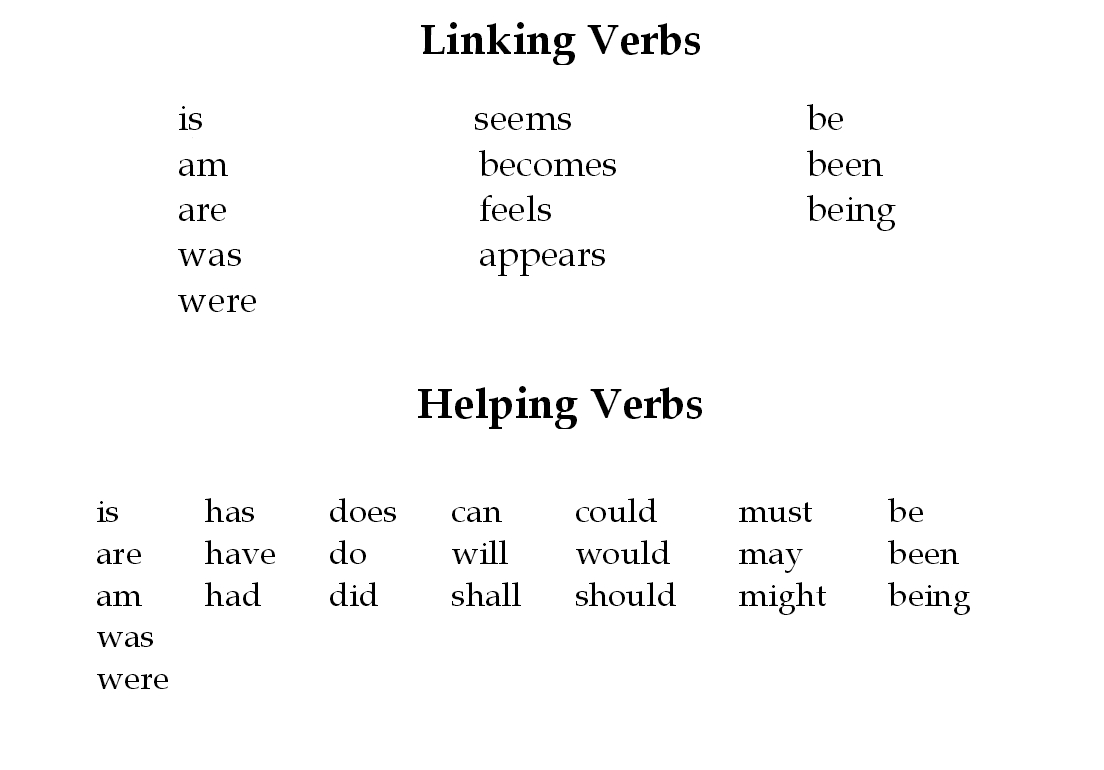Difference Between Helping And Linking Verbs  Action Verbs List
