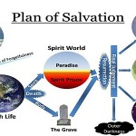 640px-Plan_of_Salvation