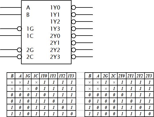 Decoder_type_74155
