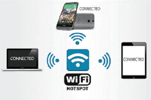 Difference between Tethering and Hotspot | Difference Between