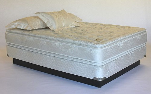 640px-Shifman_Mattress_Set