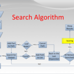 What is the difference between Pseudocode and Algorithm-1