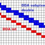 Difference Between DDA And Bresenham's Algorithm