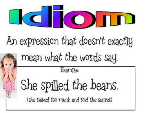 Difference between Phrase and Idiom-1