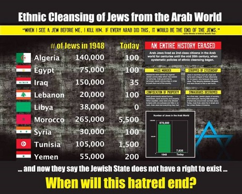 Difference Between Ethnic Cleansing and Genocide