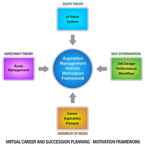 Difference between Career Planning and Succession Planning-1