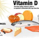 Difference Between Vitamin D and Calcium