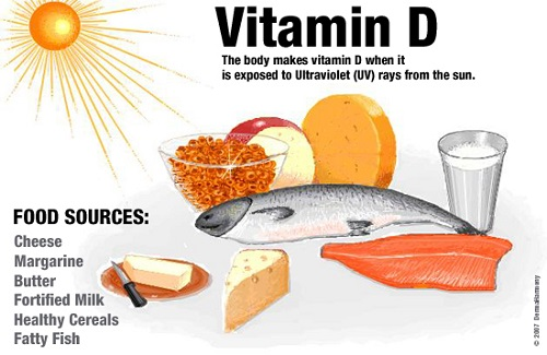 Difference between vitamin d and calcium difference between for Vitamin d fish