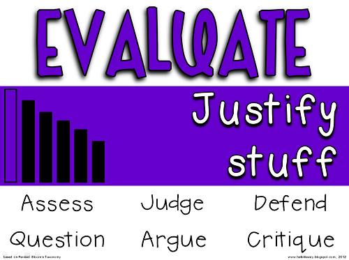 Difference between Analyzing and Evaluating-1