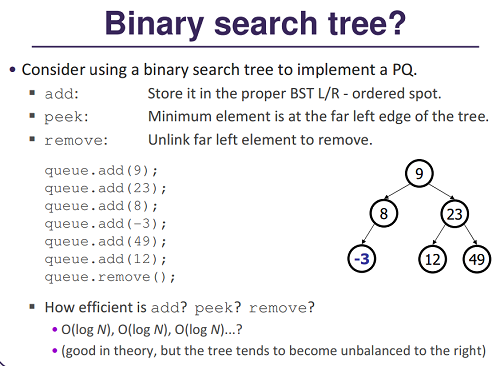 Difference between Binary Tree and Binary Search Tree-1