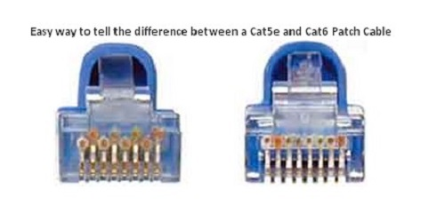 difference between cat5 and cat6 difference between. Black Bedroom Furniture Sets. Home Design Ideas