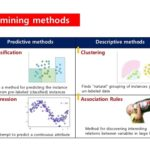 Difference between Clustering and Classification