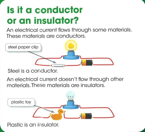Electrical Conductors And Insulators : Difference between conductors and insulators