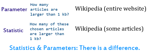 Difference between Parameter and Statistic