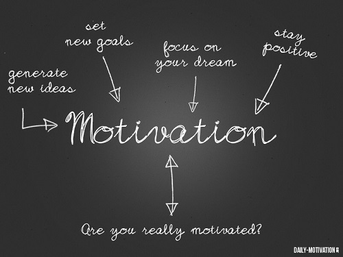 Differences Between Motivation and Inspiration