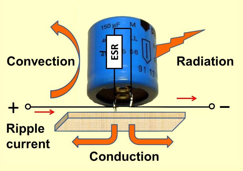 Difference Between Conduction and Convection1