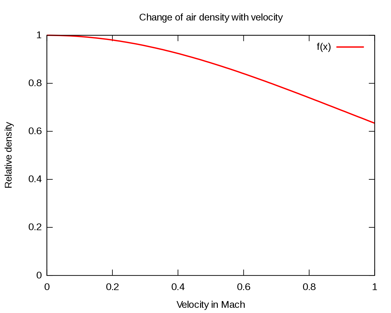 Difference-Between-Density-and-Relative-Density002