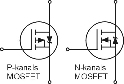 Difference between JFET and MOSFET | Difference Between