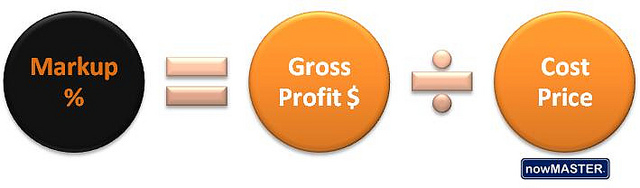 Difference Between Gross Profit and Gross Margin 0