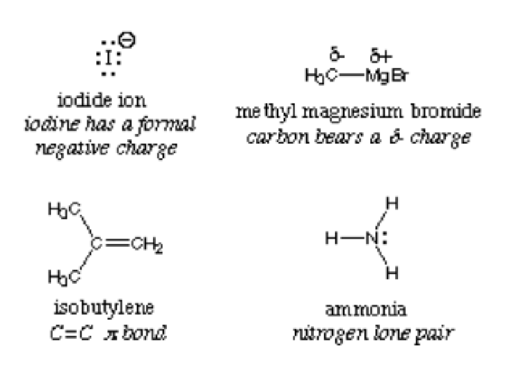 Difference Between Electrophile and Nucleophile1