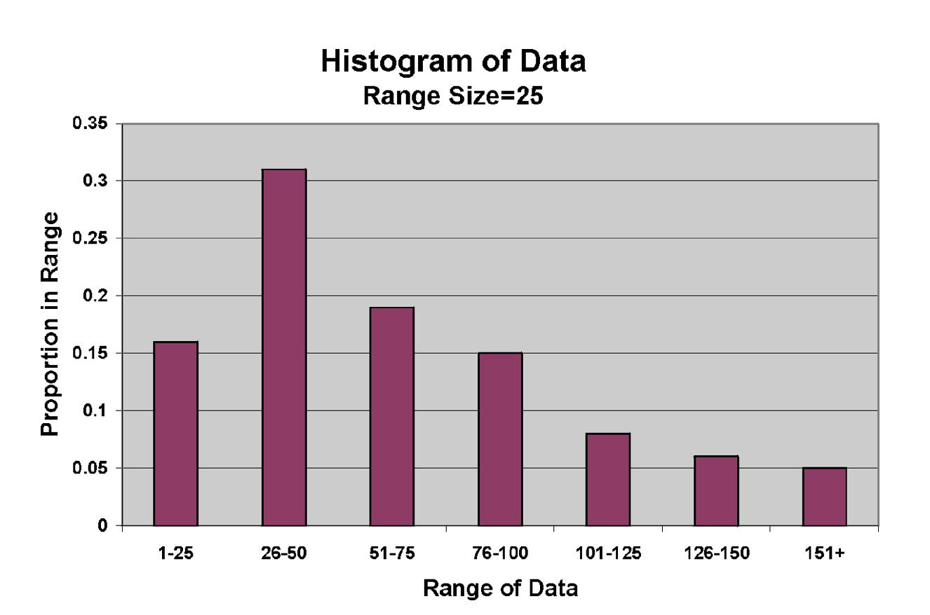 ungrouped data definition