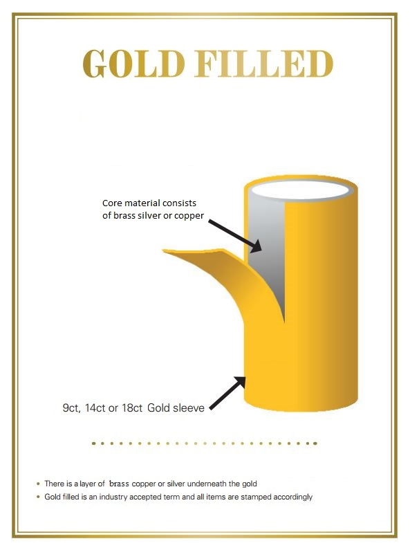 Differences Between Gold Filled and Gold Plated